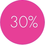 Korting 30%