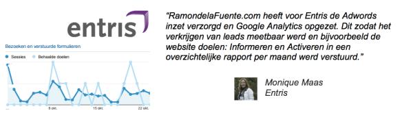 Referentie van Monique Maas van Sitis - Lagarde